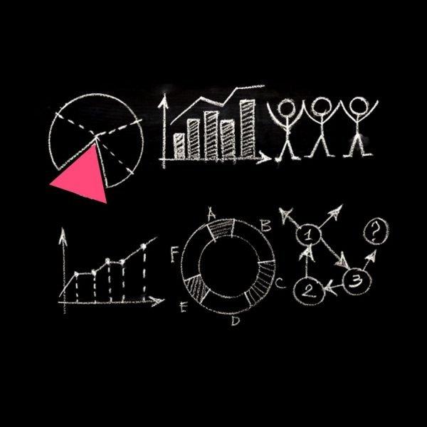Monitoriamo il processo di crescita del tuo brand, valutando il percorso step-by-step, verso il tuo obiettivo - togethere - oltre i limiti delle web agency