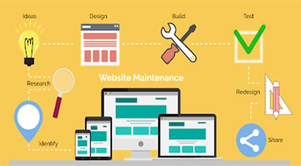 Sito web aziendale ottimizzato - Togethere blog