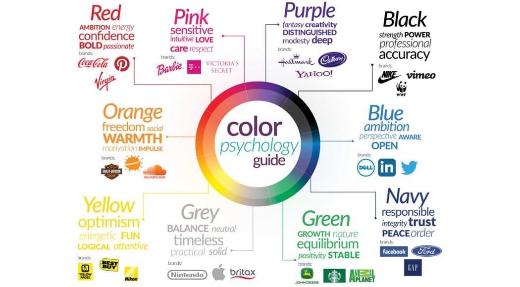 Colora il tuo brand usando la testa loghi famosi