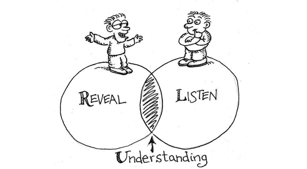 Assertività comunicare e vincere senza gridare vignetta