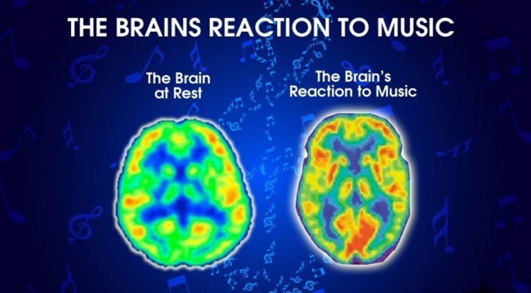 Musica e cervello_amore a prima nota fMRI